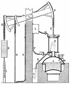 Máquina a vapor de Thomas Newcomen.